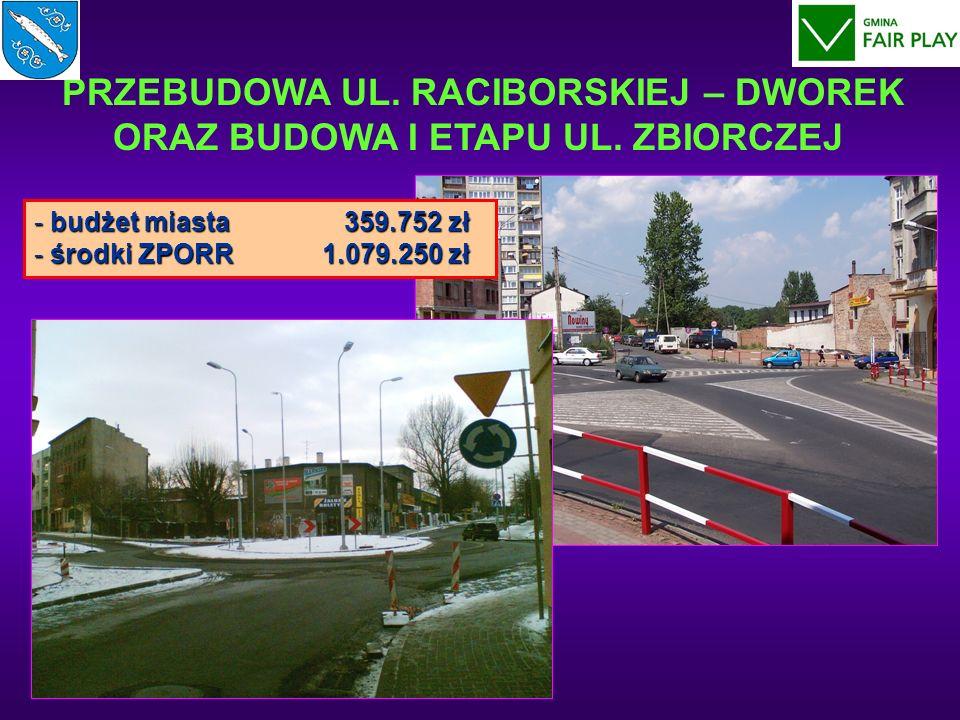 PRZEBUDOWA UL. RACIBORSKIEJ – DWOREK ORAZ BUDOWA I ETAPU UL. ZBIORCZEJ - budżet miasta 359.752 zł - środki ZPORR1.079.250 zł