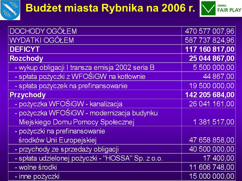 Budżet miasta Rybnika na 2006 r.