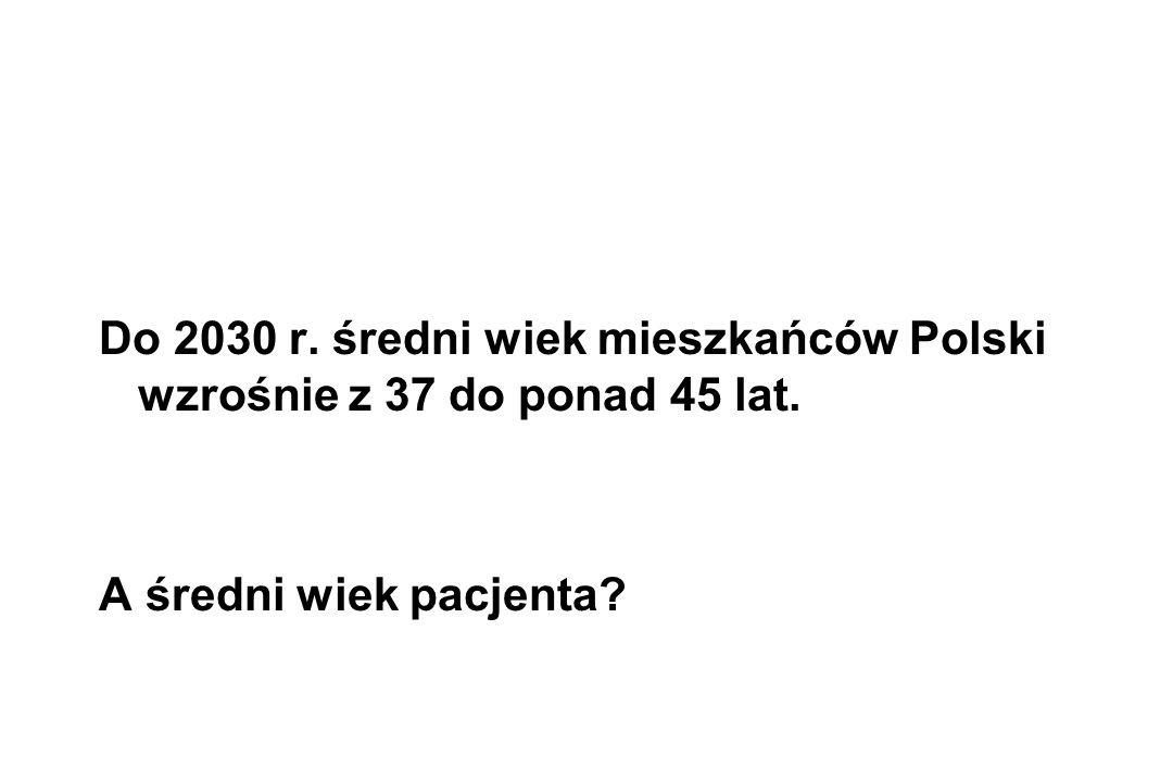 Do 2030 r. średni wiek mieszkańców Polski wzrośnie z 37 do ponad 45 lat. A średni wiek pacjenta