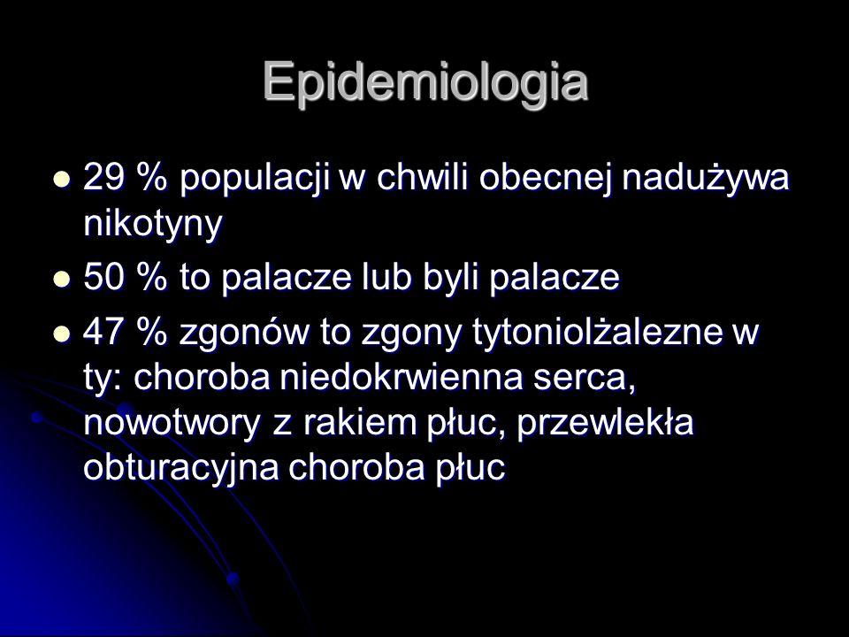 Epidemiologia 29 % populacji w chwili obecnej nadużywa nikotyny 29 % populacji w chwili obecnej nadużywa nikotyny 50 % to palacze lub byli palacze 50