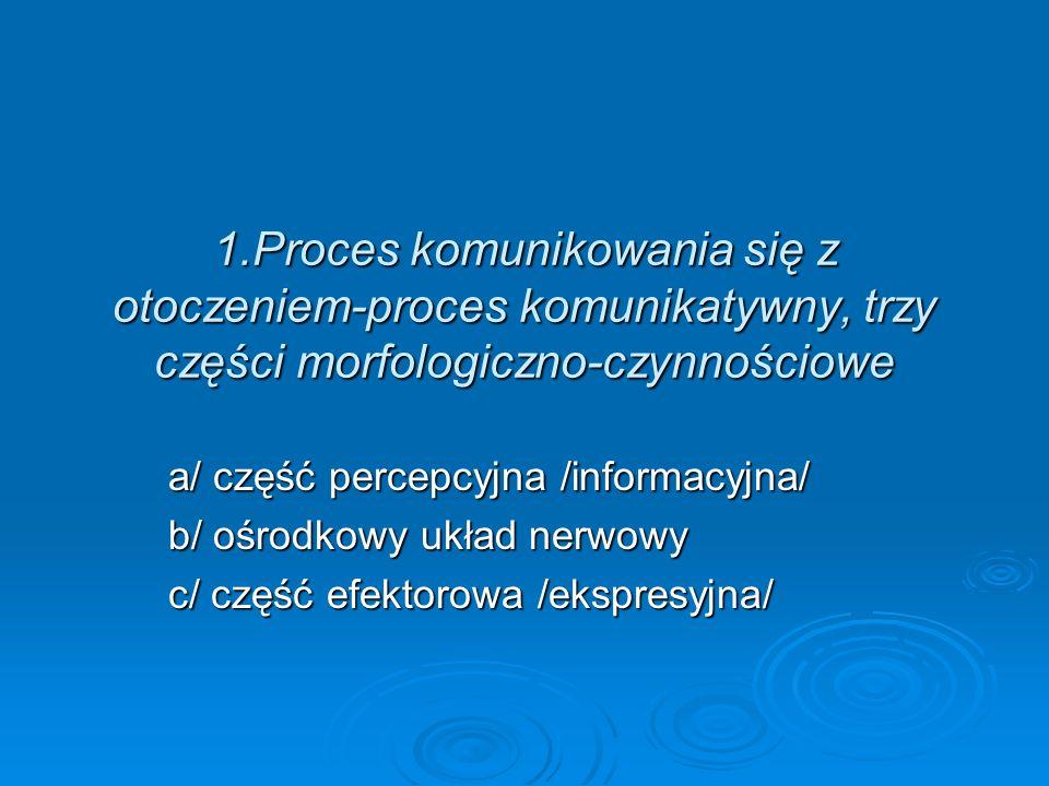 1.Proces komunikowania się z otoczeniem-proces komunikatywny, trzy części morfologiczno-czynnościowe a/ część percepcyjna /informacyjna/ b/ ośrodkowy