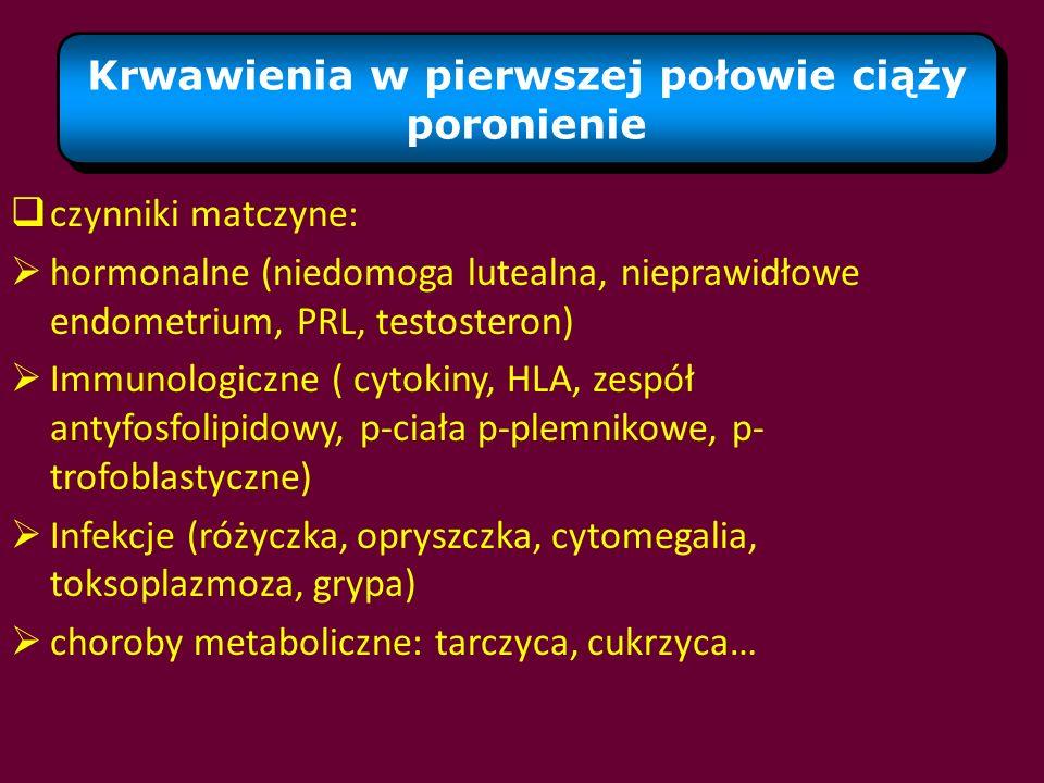 czynniki matczyne: hormonalne (niedomoga lutealna, nieprawidłowe endometrium, PRL, testosteron) Immunologiczne ( cytokiny, HLA, zespół antyfosfolipido