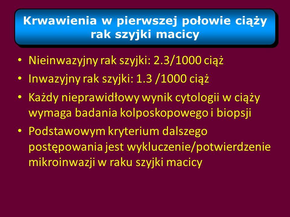 Krwawienia w pierwszej połowie ciąży rak szyjki macicy Nieinwazyjny rak szyjki: 2.3/1000 ciąż Inwazyjny rak szyjki: 1.3 /1000 ciąż Każdy nieprawidłowy