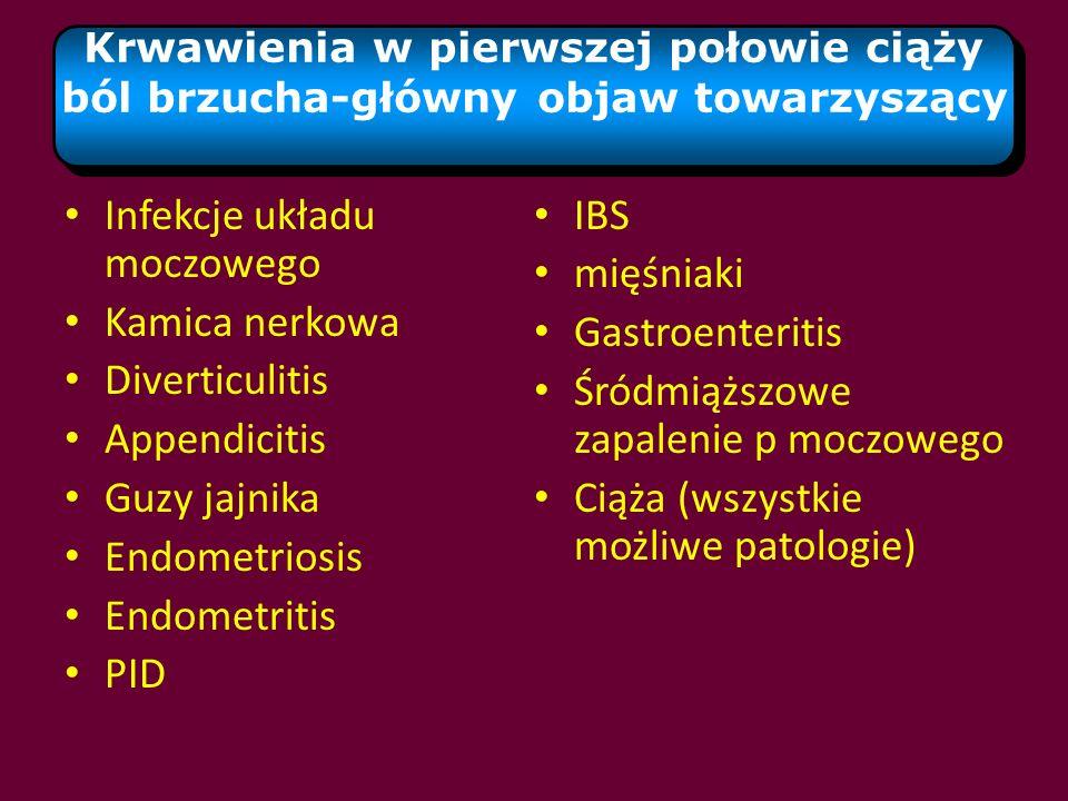 Infekcje układu moczowego Kamica nerkowa Diverticulitis Appendicitis Guzy jajnika Endometriosis Endometritis PID IBS mięśniaki Gastroenteritis Śródmią