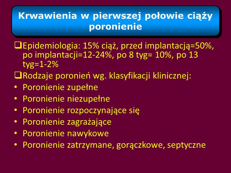Epidemiologia: 15% ciąż, przed implantacją=50%, po implantacji=12-24%, po 8 tyg= 10%, po 13 tyg=1-2% Rodzaje poronień wg. klasyfikacji klinicznej: Por