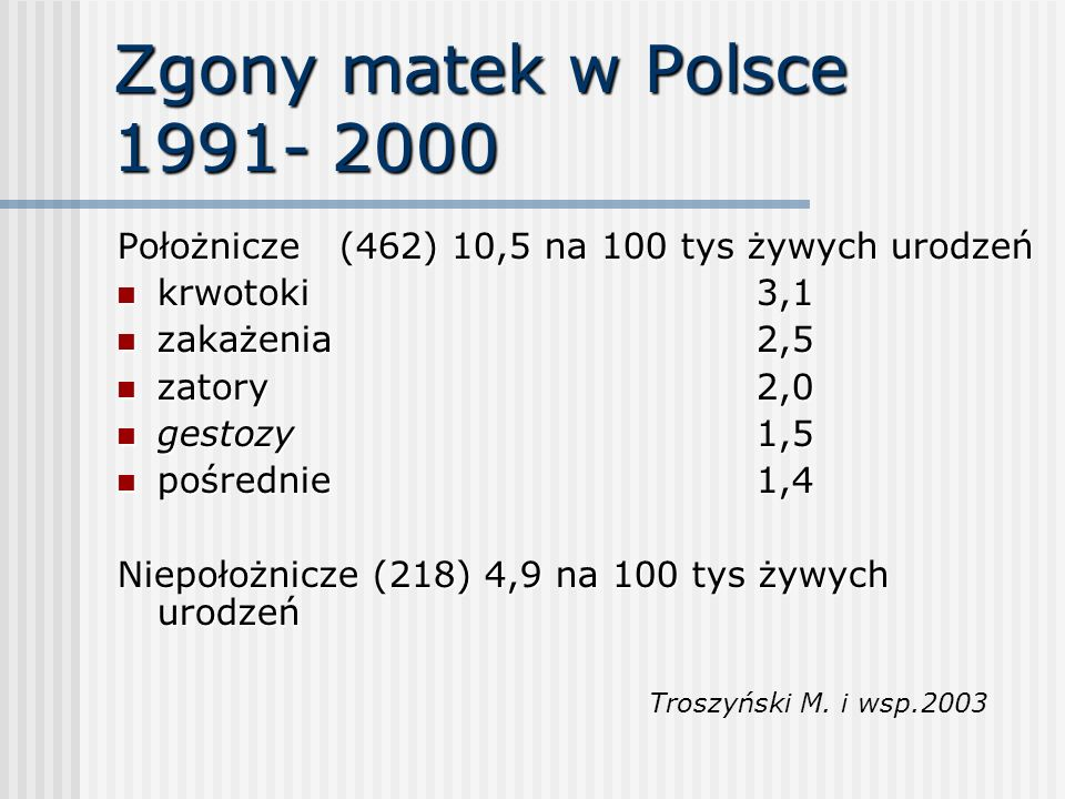 Zgony matek w Polsce w 1991r i w 2000r Położnicze 1991r2000r krwotoki5,22,7 krwotoki5,22,7 zakażenia 3,01,6 zakażenia 3,01,6 zatory3,61,6 zatory3,61,6 gestozy3,20,5 gestozy3,20,5 ogółem156,7 ogółem156,7 Niepołożnicze 8,43,2 na 100 tys żywych urodzeń Troszyński M.i wsp 2003