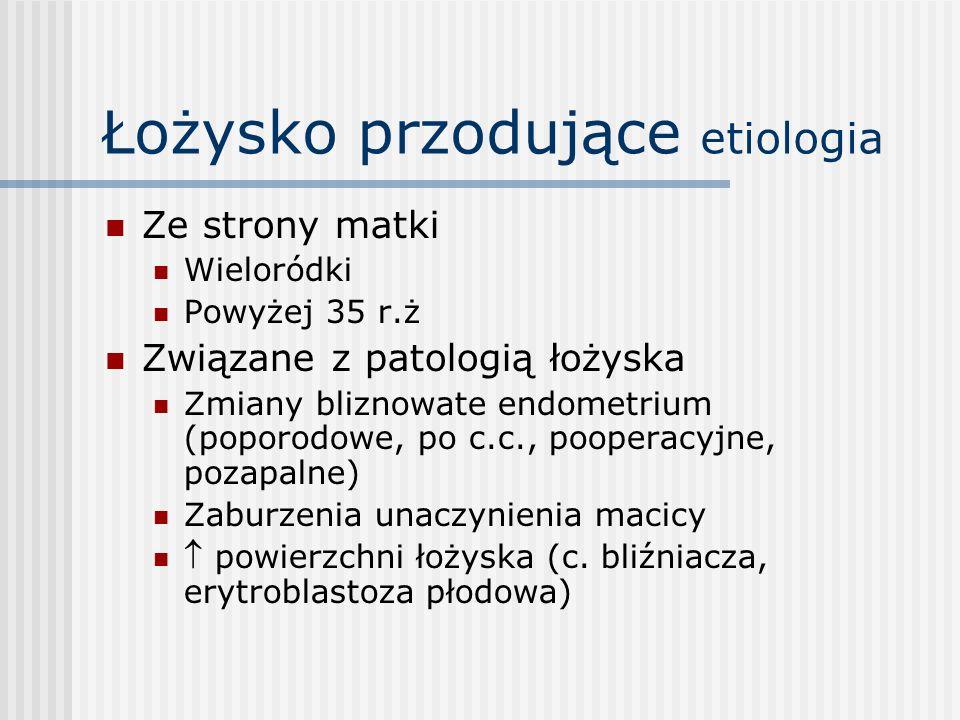 Łożysko przodujące etiologia Ze strony matki Wieloródki Powyżej 35 r.ż Związane z patologią łożyska Zmiany bliznowate endometrium (poporodowe, po c.c.