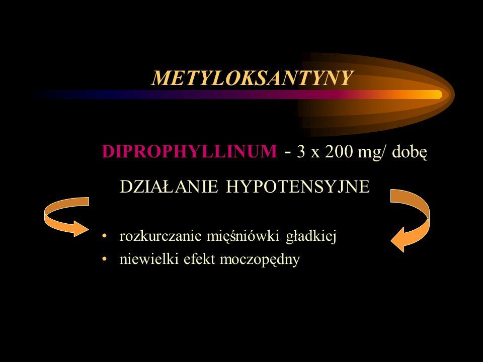 METYLOKSANTYNY DIPROPHYLLINUM - 3 x 200 mg/ dobę DZIAŁANIE HYPOTENSYJNE rozkurczanie mięśniówki gładkiej niewielki efekt moczopędny