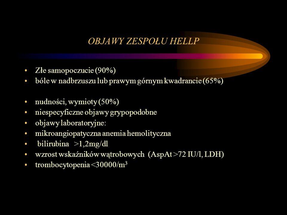 OBJAWY ZESPOŁU HELLP Złe samopoczucie (90%) bóle w nadbrzuszu lub prawym górnym kwadrancie (65%) nudności, wymioty (50%) niespecyficzne objawy grypopo