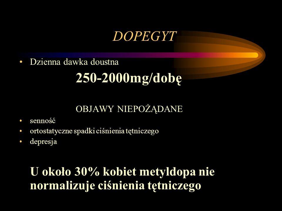 DOPEGYT Dzienna dawka doustna 250-2000mg/dobę OBJAWY NIEPOŻĄDANE senność ortostatyczne spadki ciśnienia tętniczego depresja U około 30% kobiet metyldo