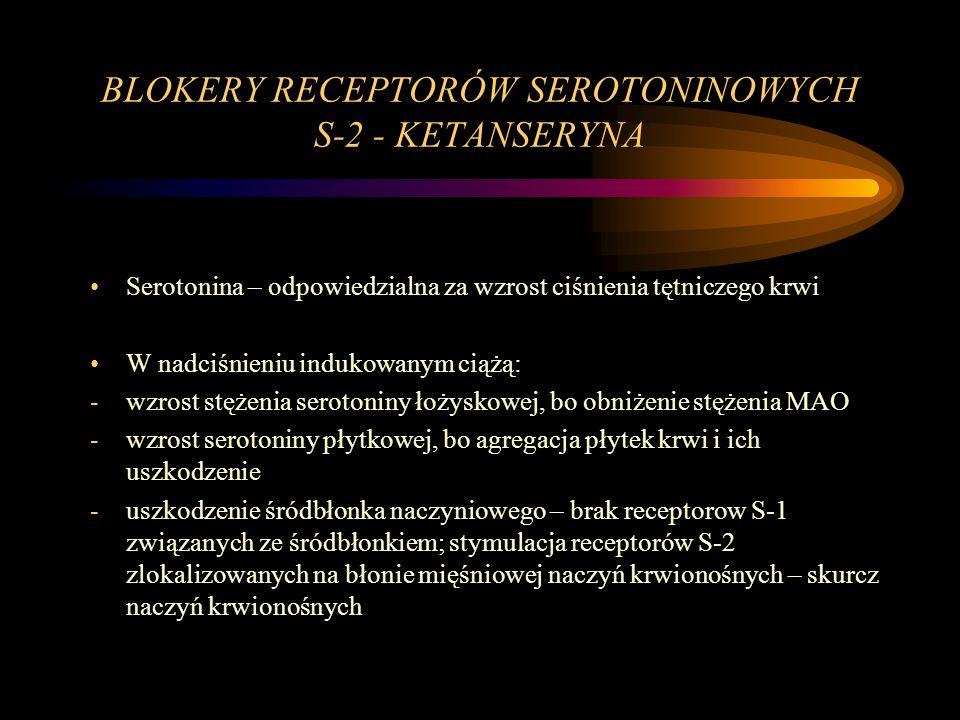 BLOKERY RECEPTORÓW SEROTONINOWYCH S-2 - KETANSERYNA Serotonina – odpowiedzialna za wzrost ciśnienia tętniczego krwi W nadciśnieniu indukowanym ciążą:
