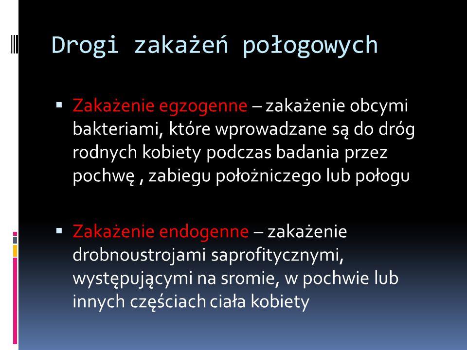 Drogi zakażeń połogowych Zakażenie egzogenne – zakażenie obcymi bakteriami, które wprowadzane są do dróg rodnych kobiety podczas badania przez pochwę, zabiegu położniczego lub połogu Zakażenie endogenne – zakażenie drobnoustrojami saprofitycznymi, występującymi na sromie, w pochwie lub innych częściach ciała kobiety