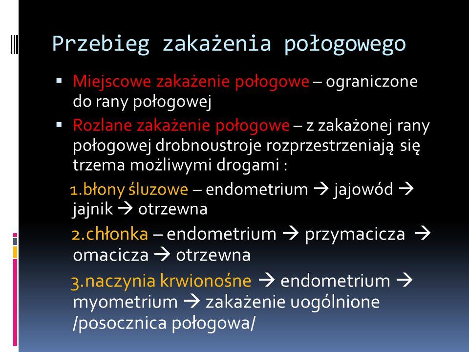 Posocznica połogowa- leczenie Współpraca położnika, anestezjologa i mikrobiologa Wzmożony nadzór – regularne pomiary temperatury ciała, częstości oddechu, ciśnienia tętniczego, ocena wydalanego moczu, Badania laboratoryjne: morfologia, gazometria, jonogram, stężenie kreatyniny, mocznika, fibrynogenu, czas krzepnięcia, liczba płytek krwi