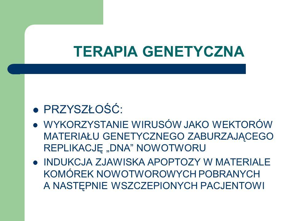 TERAPIA GENETYCZNA PRZYSZŁOŚĆ: WYKORZYSTANIE WIRUSÓW JAKO WEKTORÓW MATERIAŁU GENETYCZNEGO ZABURZAJĄCEGO REPLIKACJĘ DNA NOWOTWORU INDUKCJA ZJAWISKA APO