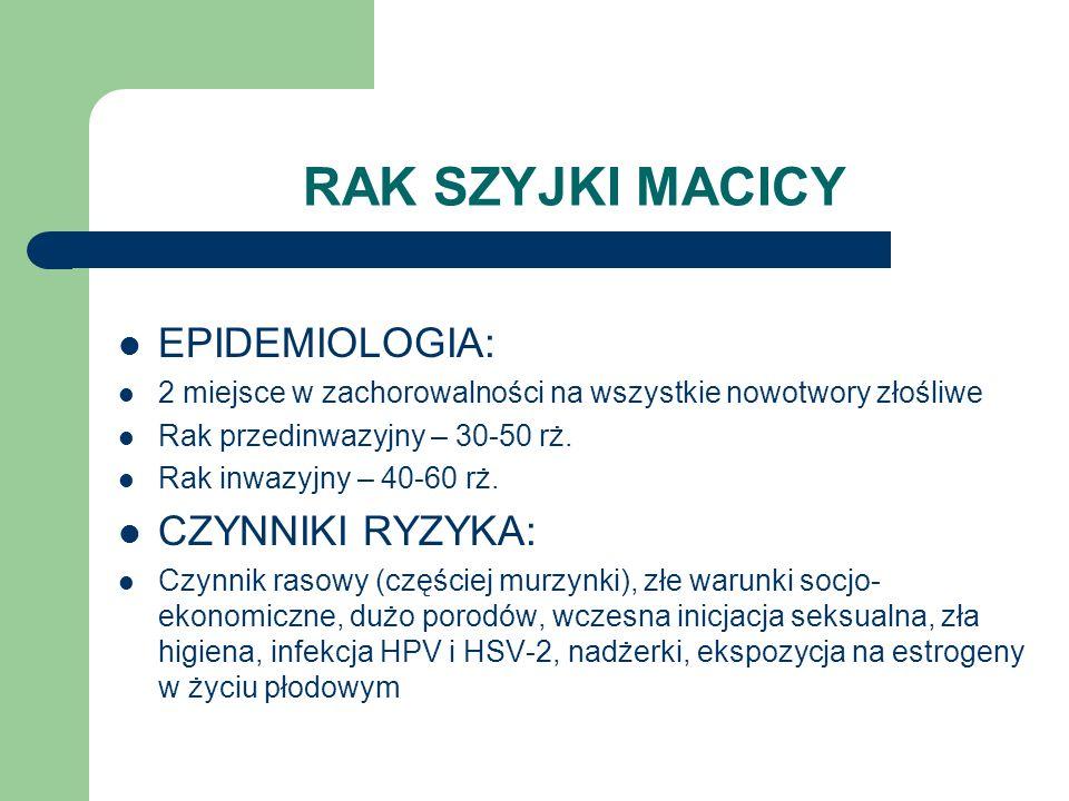 RAK SZYJKI MACICY EPIDEMIOLOGIA: 2 miejsce w zachorowalności na wszystkie nowotwory złośliwe Rak przedinwazyjny – 30-50 rż. Rak inwazyjny – 40-60 rż.