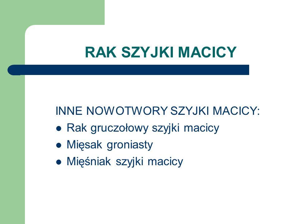 RAK SZYJKI MACICY INNE NOWOTWORY SZYJKI MACICY: Rak gruczołowy szyjki macicy Mięsak groniasty Mięśniak szyjki macicy