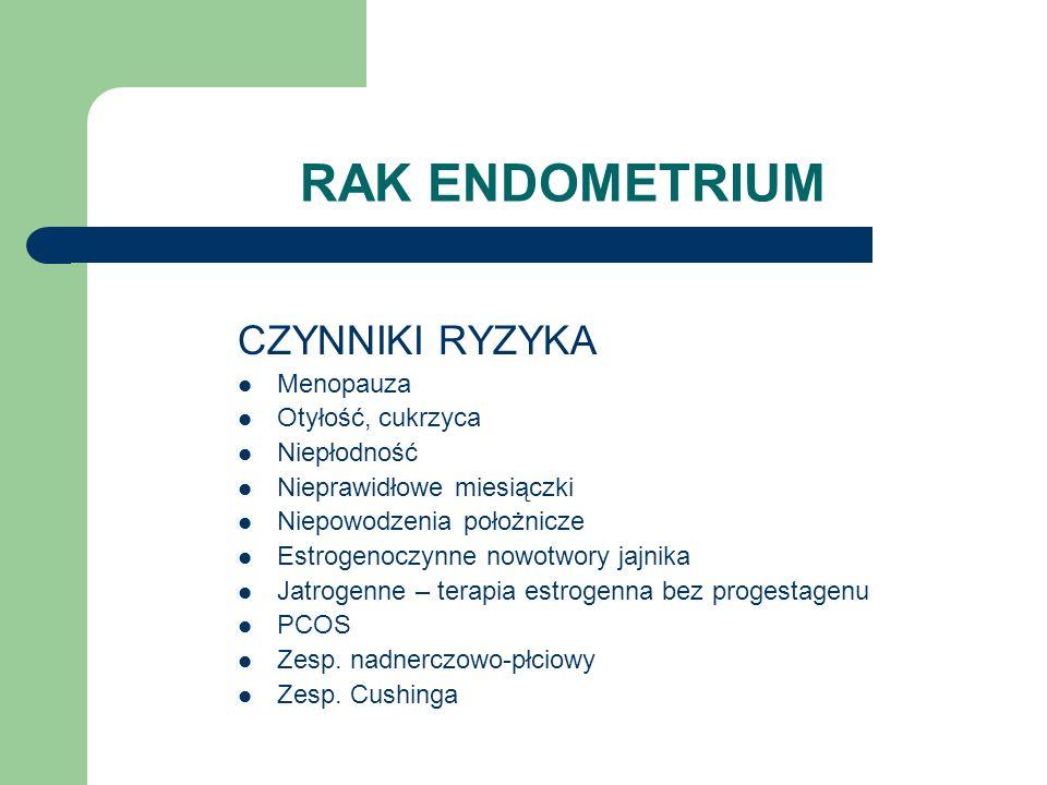 RAK ENDOMETRIUM CZYNNIKI RYZYKA Menopauza Otyłość, cukrzyca Niepłodność Nieprawidłowe miesiączki Niepowodzenia położnicze Estrogenoczynne nowotwory ja