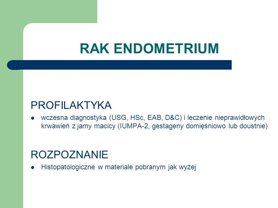 RAK ENDOMETRIUM PROFILAKTYKA wczesna diagnostyka (USG, HSc, EAB, D&C) i leczenie nieprawidłowych krwawień z jamy macicy (IUMPA-2, gestageny domięśniow
