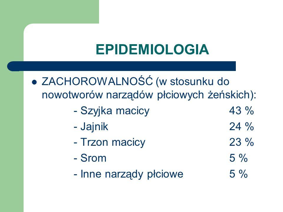 EPIDEMIOLOGIA ZACHOROWALNOŚĆ (w stosunku do nowotworów narządów płciowych żeńskich): - Szyjka macicy43 % - Jajnik24 % - Trzon macicy23 % - Srom5 % - I