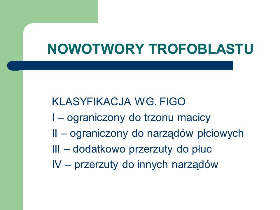 NOWOTWORY TROFOBLASTU KLASYFIKACJA WG. FIGO I – ograniczony do trzonu macicy II – ograniczony do narządów płciowych III – dodatkowo przerzuty do płuc