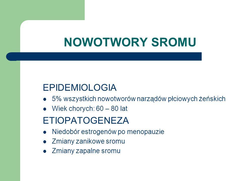 NOWOTWORY SROMU EPIDEMIOLOGIA 5% wszystkich nowotworów narządów płciowych żeńskich Wiek chorych: 60 – 80 lat ETIOPATOGENEZA Niedobór estrogenów po men