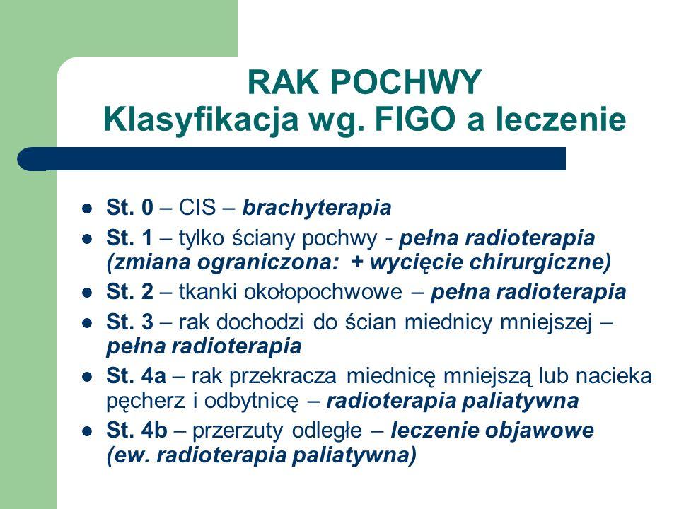 RAK POCHWY Klasyfikacja wg. FIGO a leczenie St. 0 – CIS – brachyterapia St. 1 – tylko ściany pochwy - pełna radioterapia (zmiana ograniczona: + wycięc