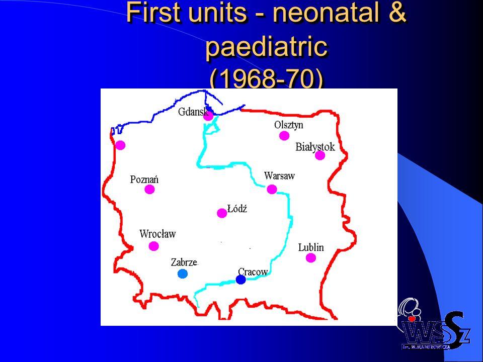 Pediatric & neonatal ICU-s