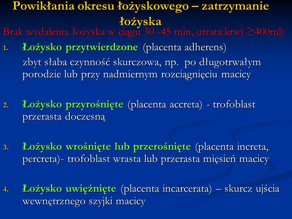 Powikłania okresu łożyskowego – zatrzymanie łożyska Brak wydalenia łożyska w ciągu 30 -45 min, utrata krwi 400ml) 1. Łożysko przytwierdzone (placenta