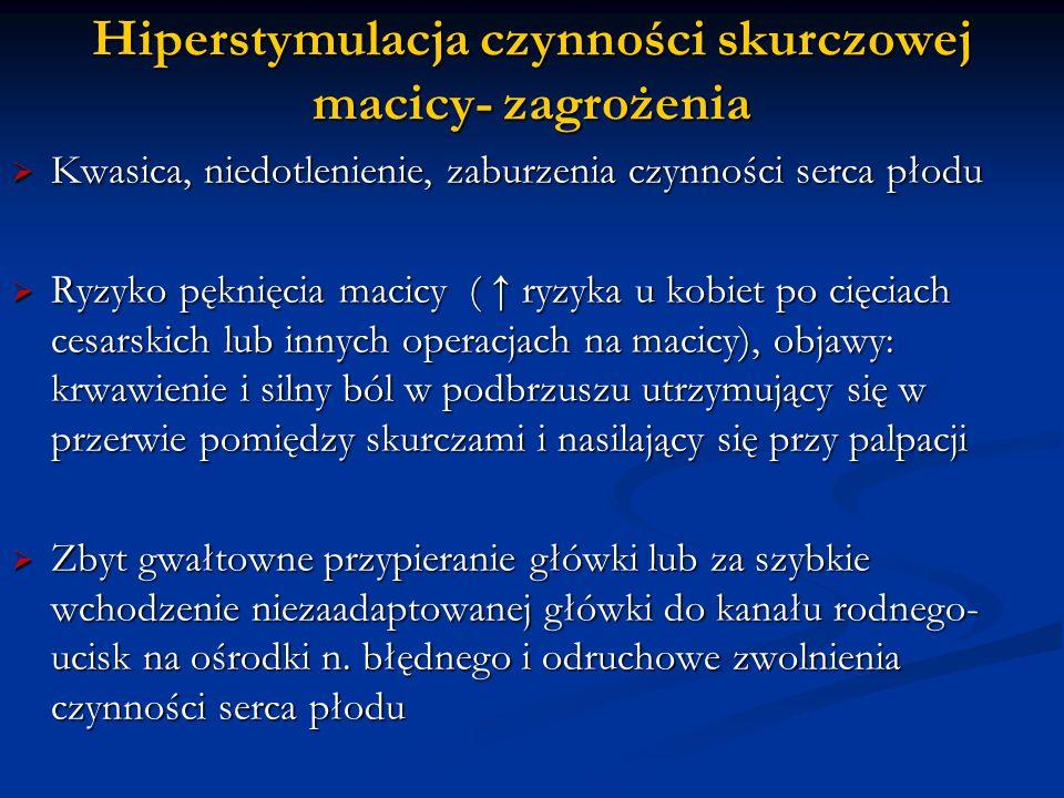 Hiperstymulacja czynności skurczowej macicy- zagrożenia Kwasica, niedotlenienie, zaburzenia czynności serca płodu Kwasica, niedotlenienie, zaburzenia