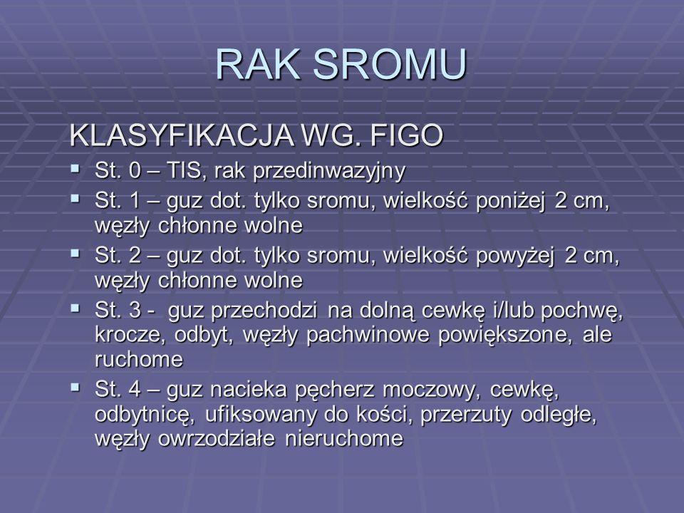 RAK SROMU KLASYFIKACJA WG. FIGO St. 0 – TIS, rak przedinwazyjny St. 0 – TIS, rak przedinwazyjny St. 1 – guz dot. tylko sromu, wielkość poniżej 2 cm, w