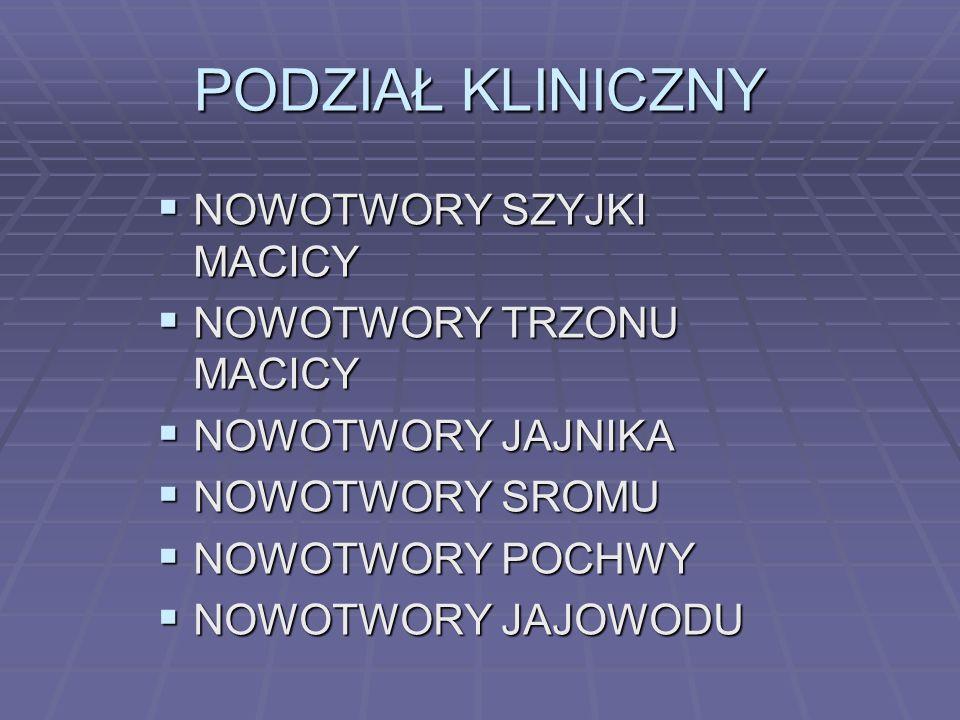 NOWOTWORY TROFOBLASTU KLASYFIKACJA WG.