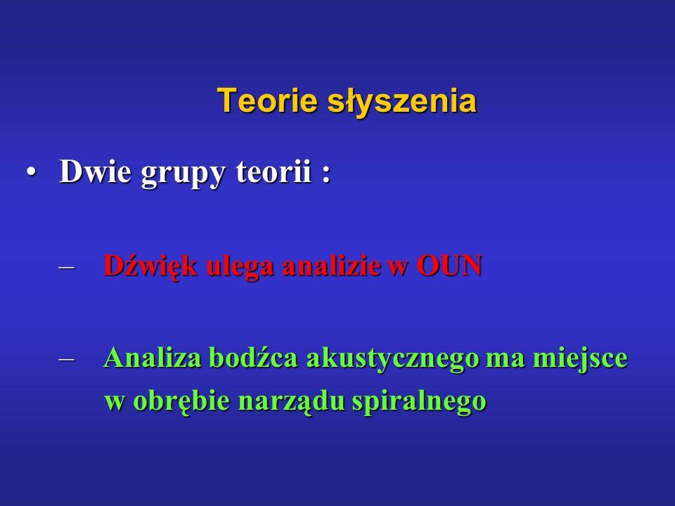 Teorie słyszenia Dwie grupy teorii : Dwie grupy teorii : – Dźwięk ulega analizie w OUN – Analiza bodźca akustycznego ma miejsce w obrębie narządu spir