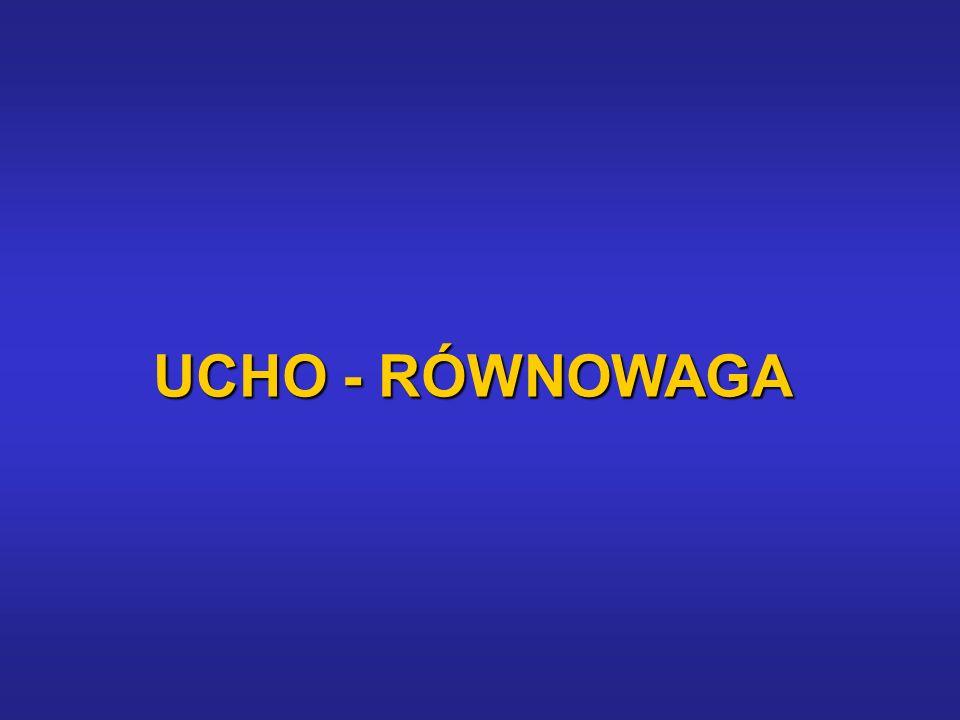 UCHO - RÓWNOWAGA