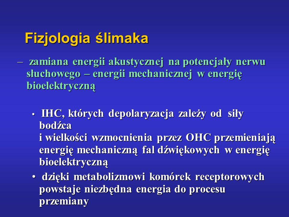 Fizjologia ślimaka – zamiana energii akustycznej na potencjały nerwu słuchowego – energii mechanicznej w energię bioelektryczną IHC, których depolaryz