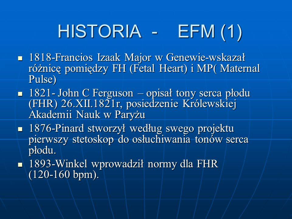 HISTORIA - EFM (1) 1818-Francios Izaak Major w Genewie-wskazał różnicę pomiędzy FH (Fetal Heart) i MP( Maternal Pulse) 1818-Francios Izaak Major w Gen