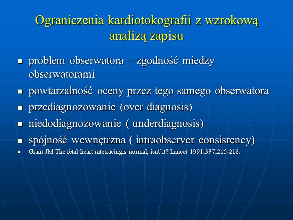 Ograniczenia kardiotokografii z wzrokową analizą zapisu problem obserwatora – zgodność miedzy obserwatorami problem obserwatora – zgodność miedzy obse