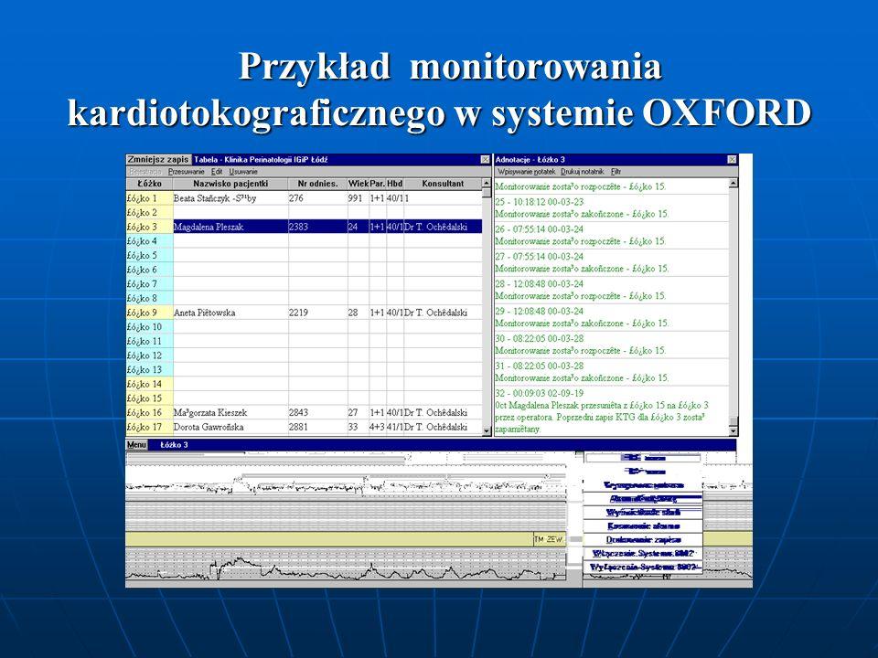 Przykład monitorowania kardiotokograficznego w systemie OXFORD Przykład monitorowania kardiotokograficznego w systemie OXFORD