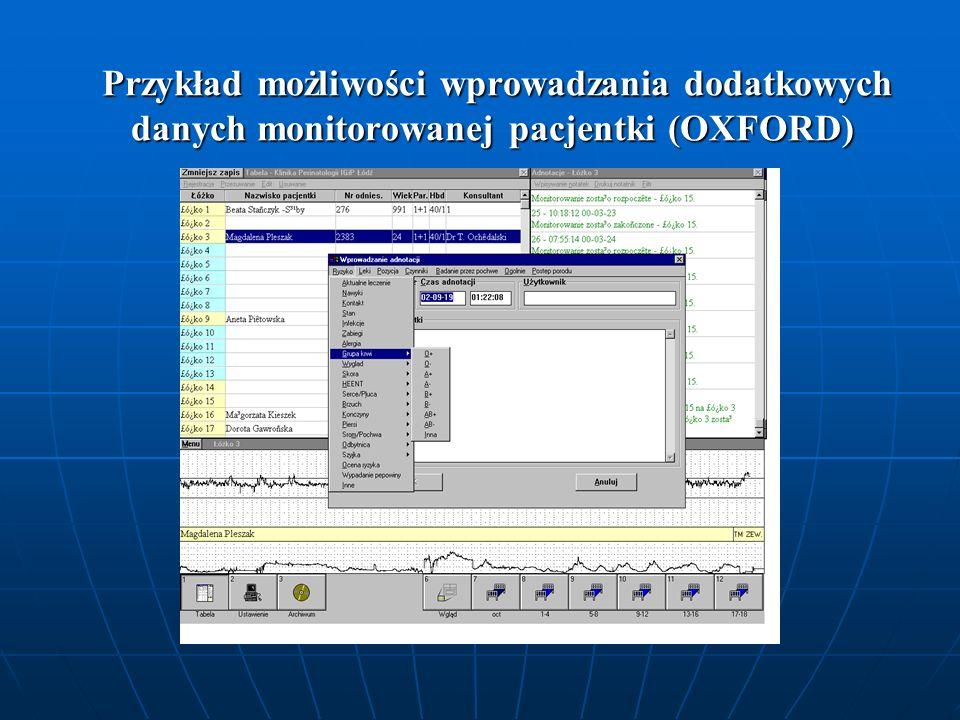 Przykład możliwości wprowadzania dodatkowych danych monitorowanej pacjentki (OXFORD) Przykład możliwości wprowadzania dodatkowych danych monitorowanej