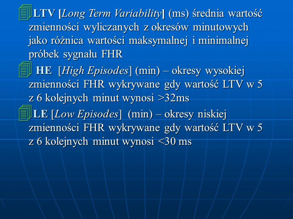 4 LTV [Long Term Variability] (ms) średnia wartość zmienności wyliczanych z okresów minutowych jako różnica wartości maksymalnej i minimalnej próbek s
