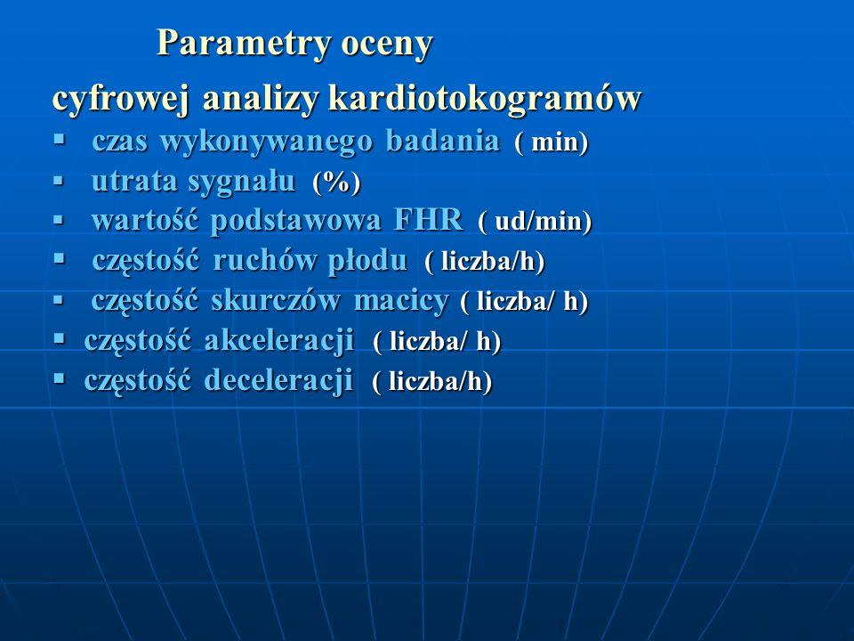 Parametry oceny Parametry oceny cyfrowej analizy kardiotokogramów czas wykonywanego badania ( min) czas wykonywanego badania ( min) utrata sygnału (%)