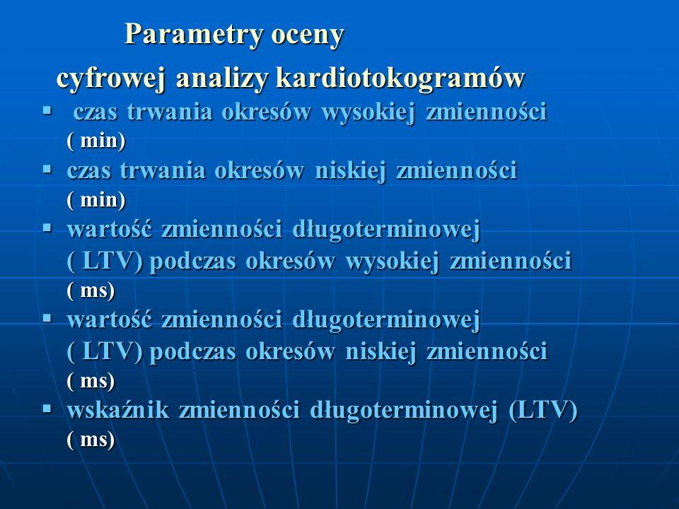 Parametry oceny Parametry oceny cyfrowej analizy kardiotokogramów cyfrowej analizy kardiotokogramów czas trwania okresów wysokiej zmienności ( min) cz