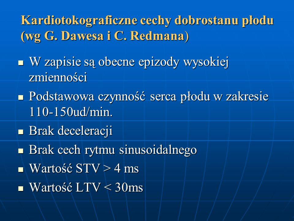 Kardiotokograficzne cechy dobrostanu płodu (wg G. Dawesa i C. Redmana) W zapisie są obecne epizody wysokiej zmienności W zapisie są obecne epizody wys