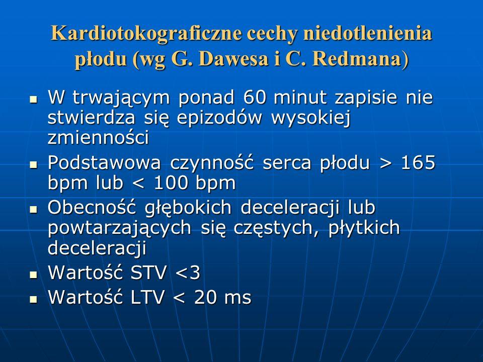 Kardiotokograficzne cechy niedotlenienia płodu (wg G. Dawesa i C. Redmana) W trwającym ponad 60 minut zapisie nie stwierdza się epizodów wysokiej zmie