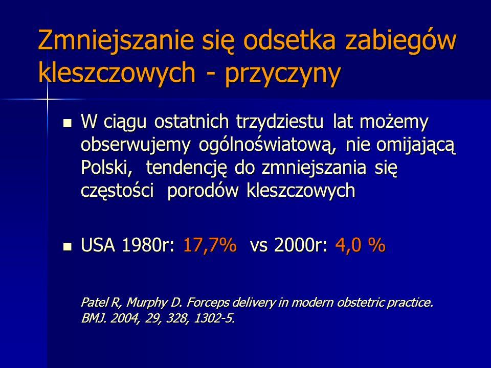 Zmniejszanie się odsetka zabiegów kleszczowych - przyczyny W ciągu ostatnich trzydziestu lat możemy obserwujemy ogólnoświatową, nie omijającą Polski,
