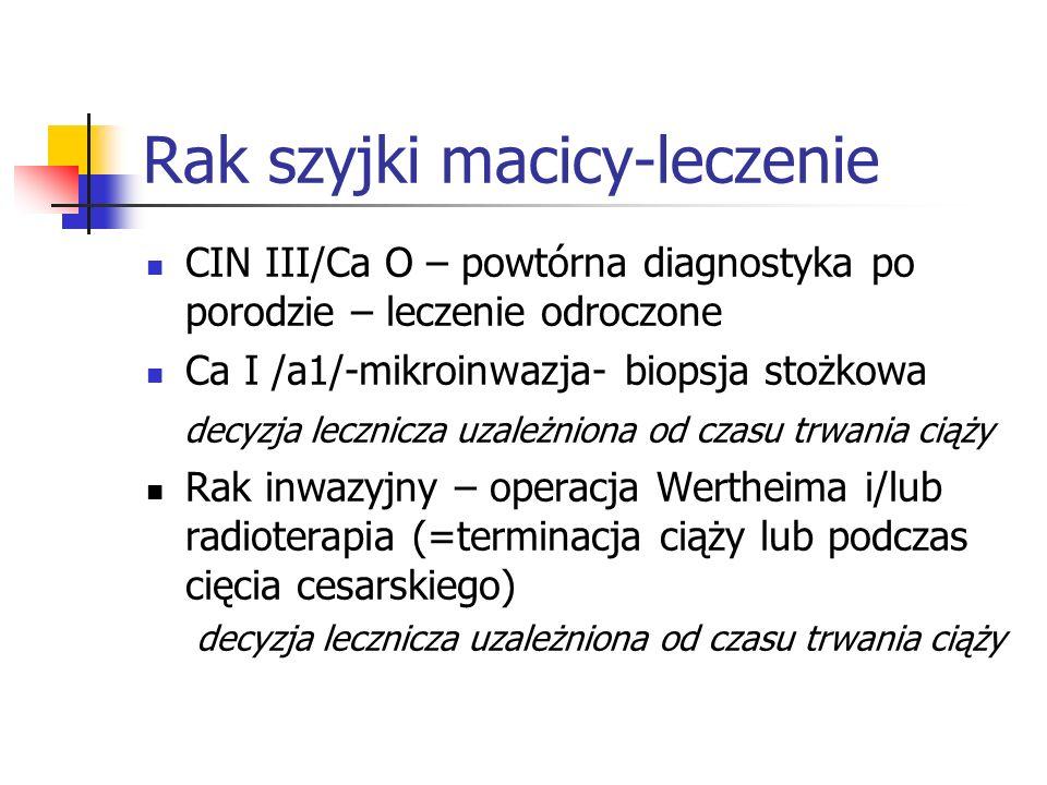 Rak szyjki macicy-leczenie CIN III/Ca O – powtórna diagnostyka po porodzie – leczenie odroczone Ca I /a1/-mikroinwazja- biopsja stożkowa decyzja leczn