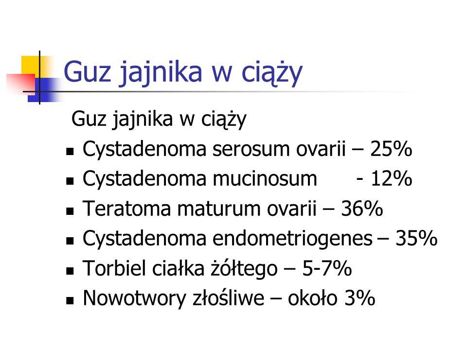 Guz jajnika w ciąży Cystadenoma serosum ovarii – 25% Cystadenoma mucinosum - 12% Teratoma maturum ovarii – 36% Cystadenoma endometriogenes – 35% Torbi
