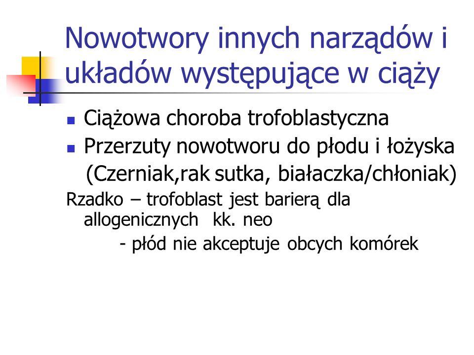 Nowotwory innych narządów i układów występujące w ciąży Ciążowa choroba trofoblastyczna Przerzuty nowotworu do płodu i łożyska (Czerniak,rak sutka, bi