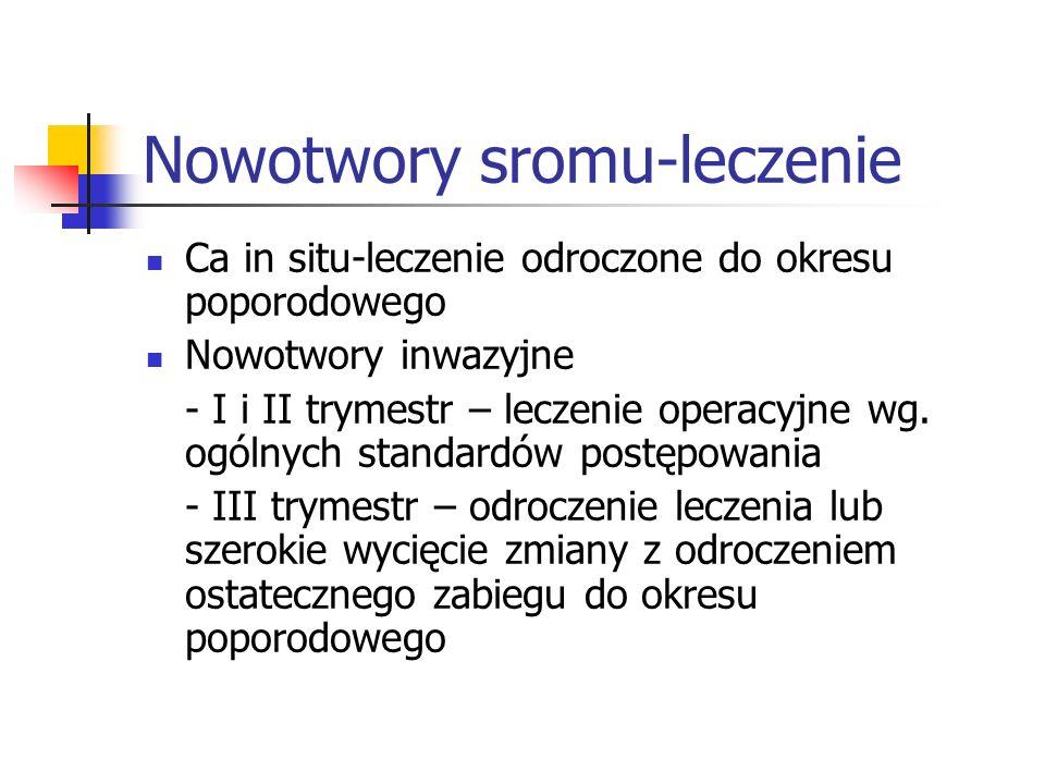 Nowotwory sromu-leczenie Ca in situ-leczenie odroczone do okresu poporodowego Nowotwory inwazyjne - I i II trymestr – leczenie operacyjne wg. ogólnych