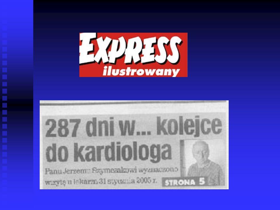 Standaryzowana umieralność w Polsce w wieku 25-64 lat w latach 1990-2001 Kobiety 530,5 417,3 264,9 190,7 42,1 52,2 39,4 Instytut Kardiologii Zakład Epidemiologii, Prewencji ChUK i Promocji Zdrowia G.