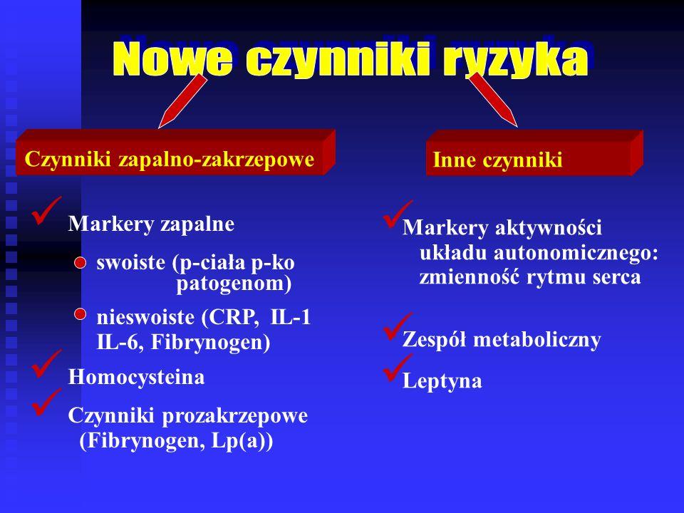 Markery zapalne swoiste (p-ciała p-ko patogenom) nieswoiste (CRP, IL-1 IL-6, Fibrynogen) Homocysteina Czynniki prozakrzepowe (Fibrynogen, Lp(a)) Czynn